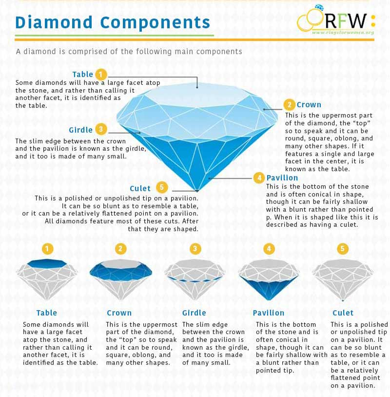 diamond facet facets pin pinterest perspective